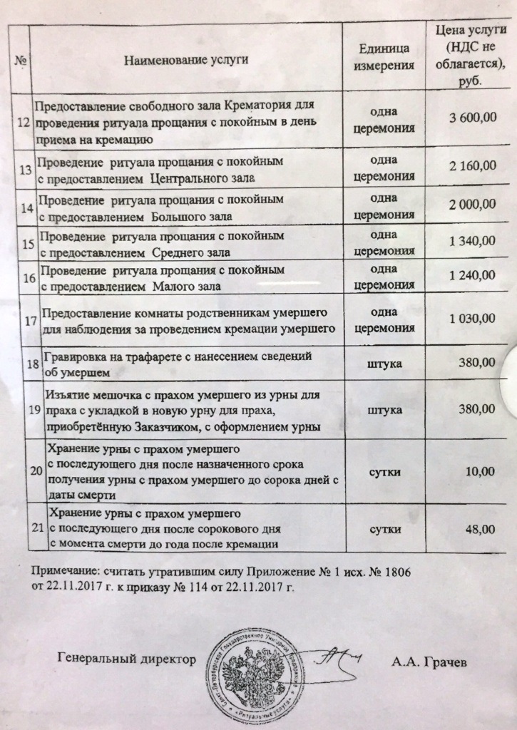 Похороны в Санкт-Петербурге